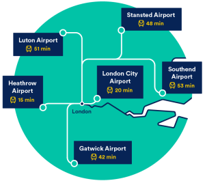london-airports-map